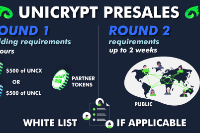 UniCrypt-Fully-Decentralized-Launchpad.png