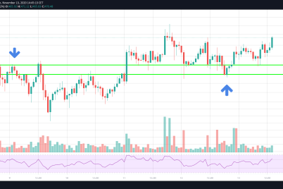 previous-resistance-became-strong-support.png